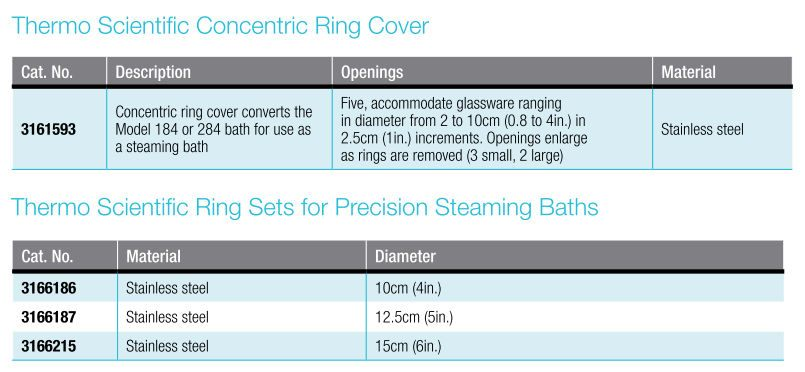 Precision* Accessories for Steaming Baths from Thermo Fisher Scientific