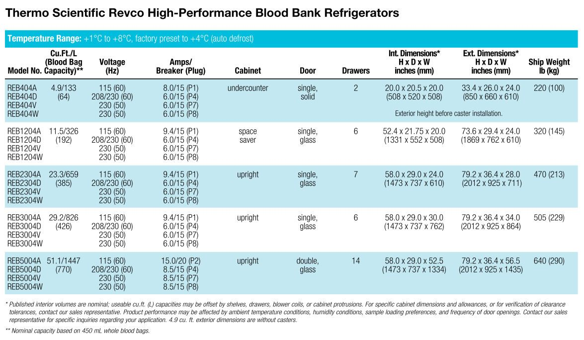 Revco* Blood Bank Refrigerators from Thermo Fisher Scientific