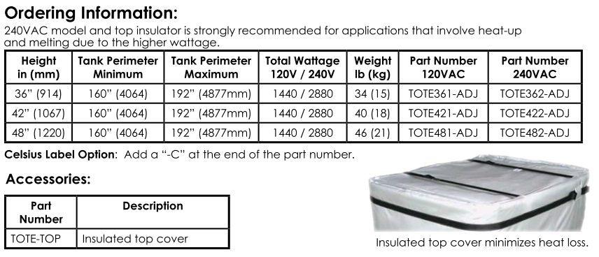 BriskHeat TOTE Wrap-Around Tank Intermediate Bulk Container Heaters