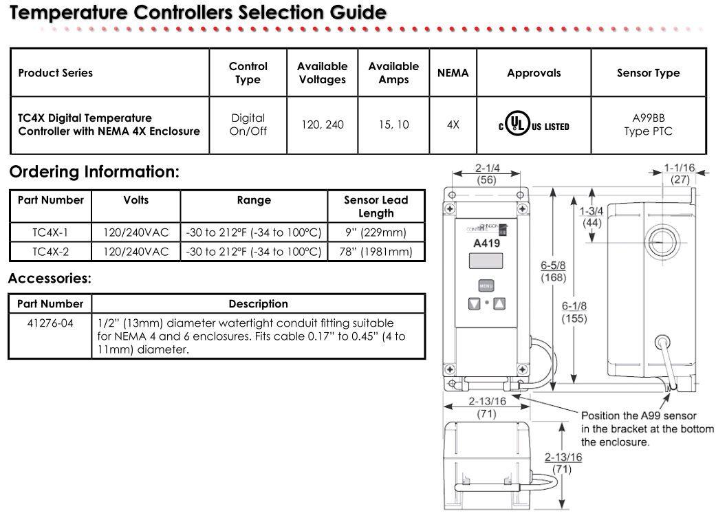 BriskHeat TC4X-2 TC4X Digital Temperature Controller Sensor 120//240V