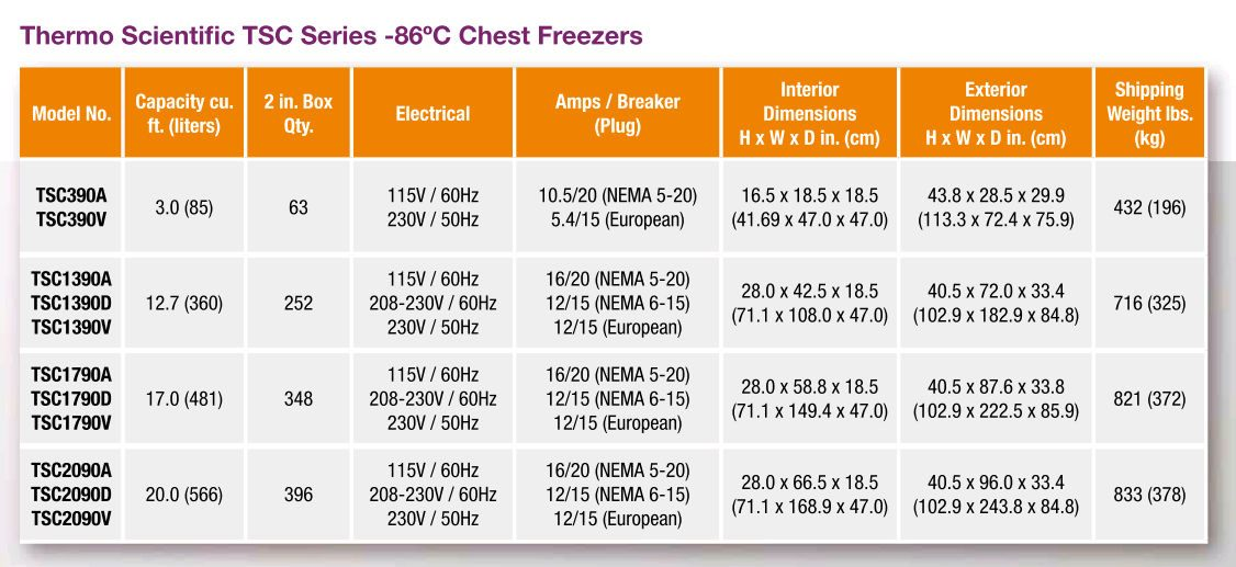 Thermo Scientific* TSC Series -86°C Ultra-Low Temperature Chest Freezers from Thermo Fisher Scientific