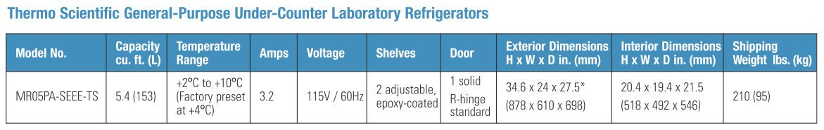 Thermo Scientific* General-Purpose Under-Counter Laboratory Refrigerators from Thermo Fisher Scientific