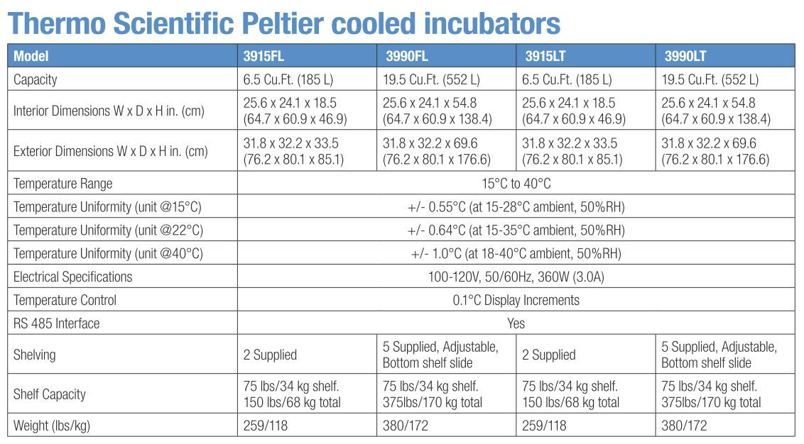 Thermo Scientific* Peltier Cooled Drosophila & Low Temp Incubators from Thermo Fisher Scientific