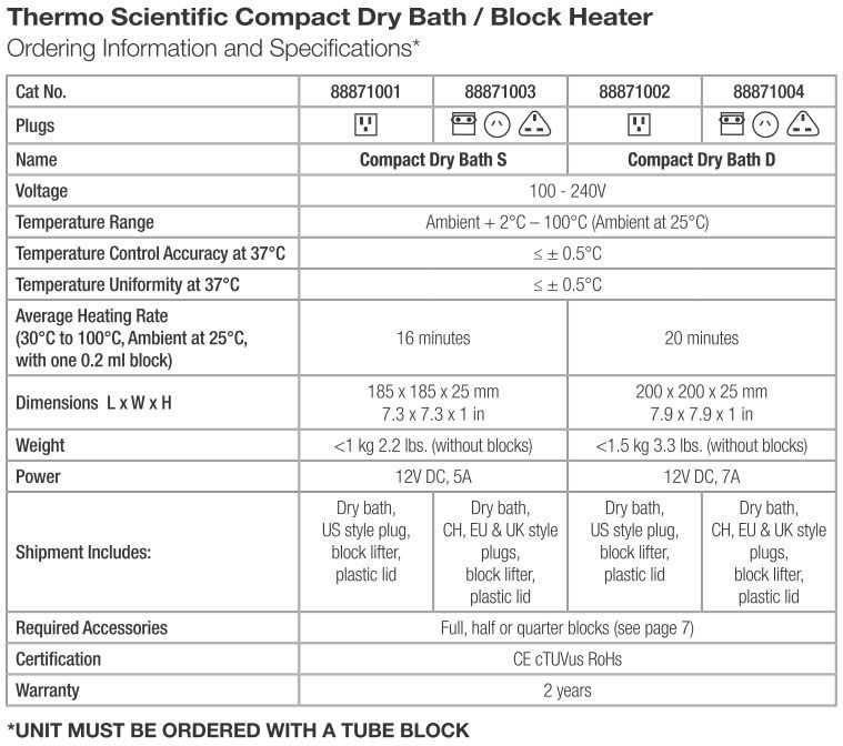 Thermo Scientific* Compact S/D Dry Bath/Block Heaters from Thermo Fisher Scientific